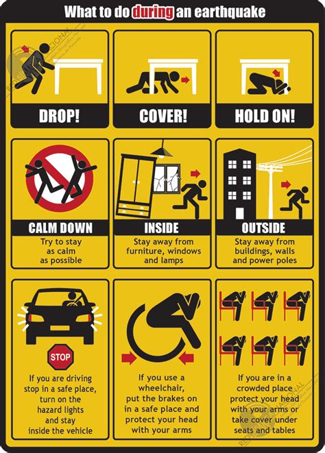earthquake what to do what to do in earthquake go smart bricks