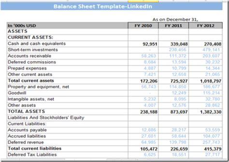 what is cash flow statement importance of cash flow statement