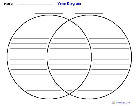 compare and contrast graphic organizer template venn diagram template use the graphic organizer below to