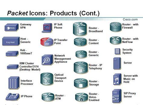 visio network discovery cisco icons jpg 666 215 489 cisco ccna cisco