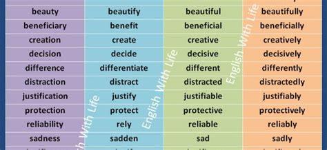 design noun form nouns vocabulary home page 2
