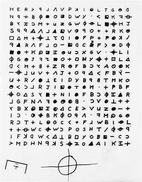 Still No Nicholl Letter 2 by Zodiac Killer Theories Still Rolling In After 45 Years