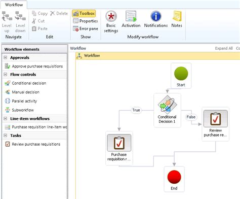 dynamics workflow unable to save workflow configuration in dynamics ax2012
