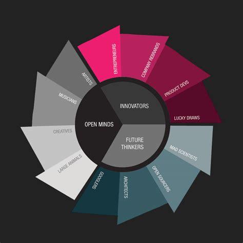 is design information information data visualization culture pilot