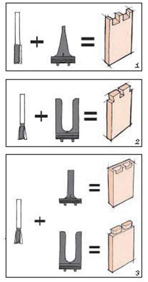 1000 ideas about dovetail jig on pinterest table saw