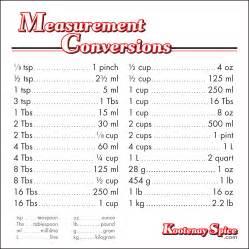 5th grade conversion chart laptuoso
