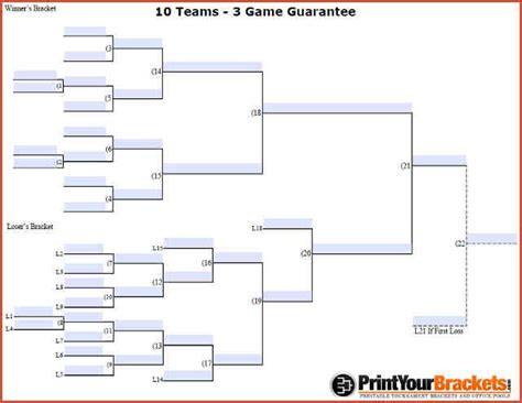 10 team double elimination bracket fillable 3 game