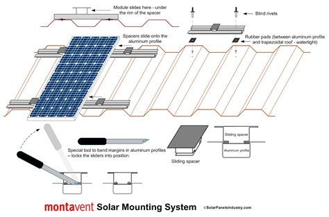 solar panels details pv mounting systems images