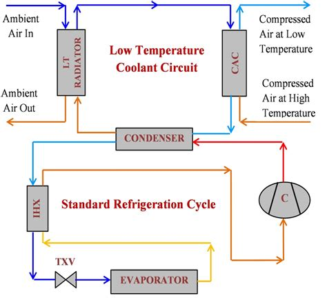 block diagram of hvac system wiring diagram with description