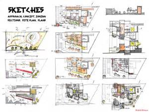 architectural planning architectural design process