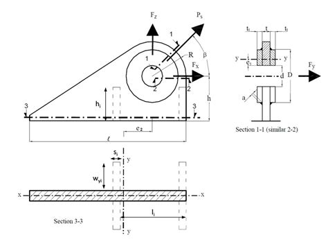 design criteria for lifting lugs design and verification of lifting lugs mec engineering