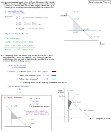 Linear Programming Worksheet by Worksheets Application Of Optimization Work Sheet With