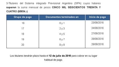 calendario de pago a jubilados aguinaldo junio 2016 anses haber del mes de junio de 2016 calendario anses