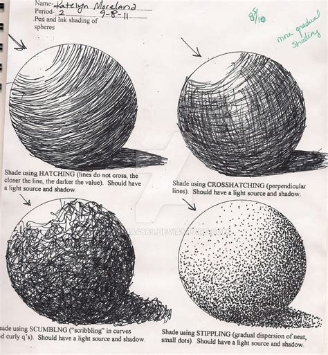 Drawing Techniques by Pen And Ink Spheres By Karma4869 On Deviantart