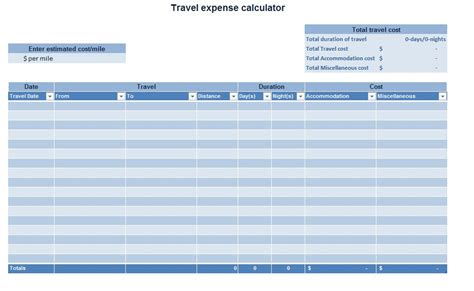 travel expense template free expense report management with excel templates