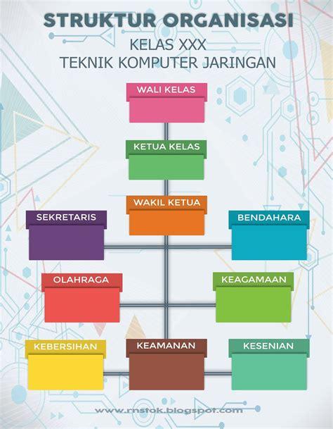 download desain struktur organisasi kelas diagram struktur organisasi kelas gallery how to guide