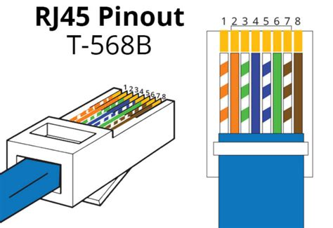 rj45 wiring sequence rj45 free engine image for user