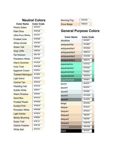 Resistor Color Code Mnemonic Chart
