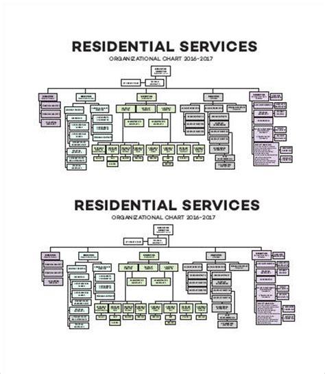 large organizational chart template 9 free word pdf