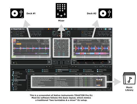 best dj best dj software top 5 choices for digital djing