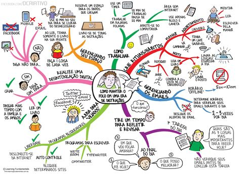 handmade creative focus in the age of distraction books mapas mentais on warren buffett leis and