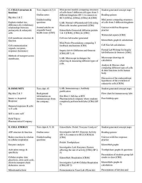 Prokaryotic And Eukaryotic Worksheet Answers
