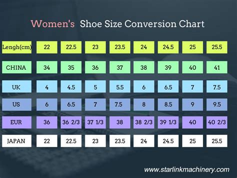 shoe size chart us to uk uk shoe size conversion to us shoes for yourstyles