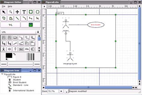 uml diagram linux programming tools uml tools linux journal