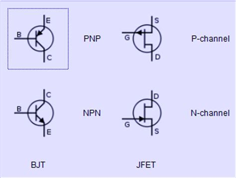 simbol transistor bjt transistor