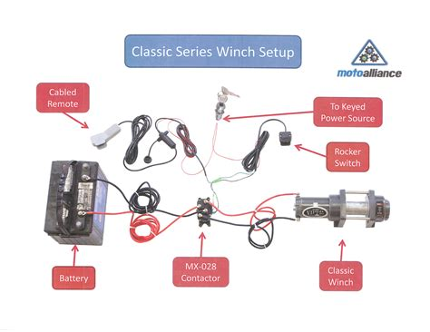 warn atv winch wiring diagram get free image about