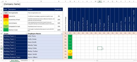 Microsoft Excel Spreadsheet Employee Staff Office Skills Skills Matrix Template Excel