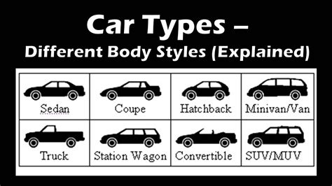 Car Types by Most Popular Car Types Based On Different Styles