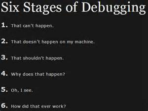 Silviu ardelean on twitter quot the debugging six stages debugging