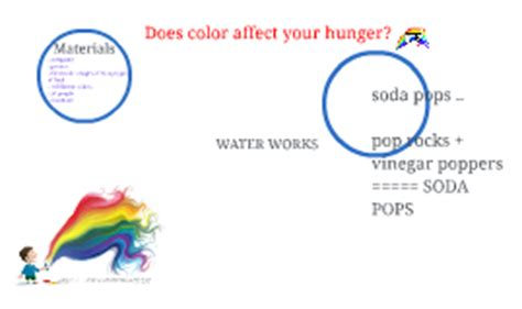 which colors make you hungry colors that make you hungry by joshua pe 241 a on prezi