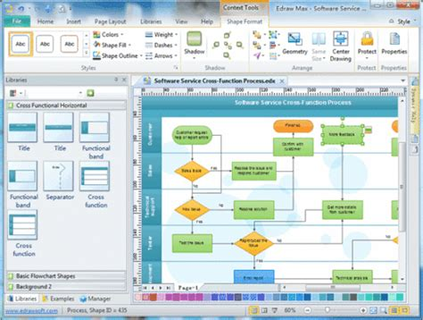 software for flowcharts edraw flowchart free and software reviews