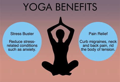 Yoga Meme - yoga the panacea for pain