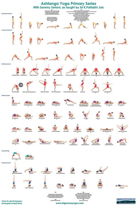 Ashtanga Yoga Plakat by Ashtanga Yoga Primary Series Poster Healing Body Mind