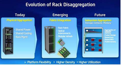 Rack Scale Architecture by Intel Veut Moderniser L Architecture Des Racks De Serveurs