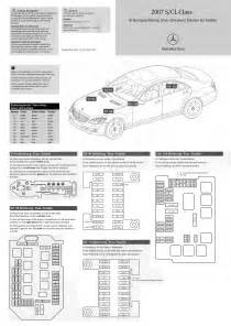 2007 s class fuse allocation diagrams scan a2215847081 mbworld org forums