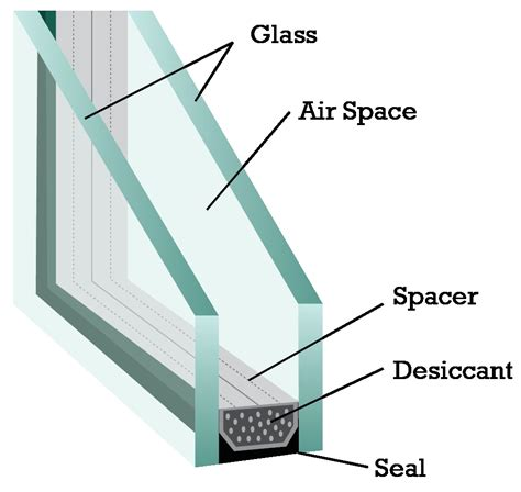 pane windows portsmouth glass windshield