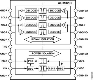 i2c layout guidelines adm3260 datasheet and product info analog devices