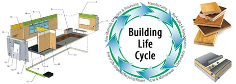 how much is a home warranty plan life cycle cost analysis