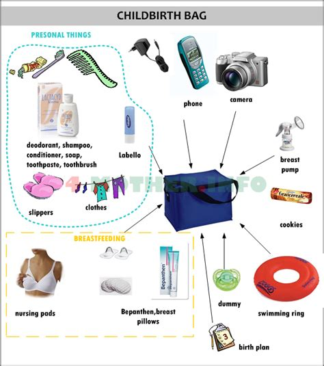 things to take to the hospital for a c section search results for pregnancy week calendar calendar 2015