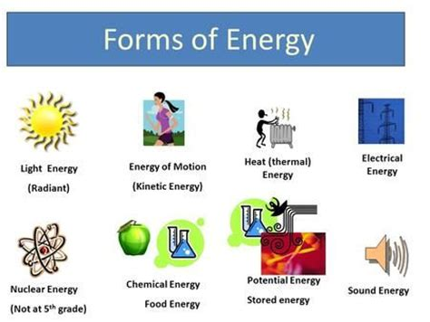 is light energy potential or kinetic light energy radiant energy of motion kinetic energy