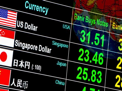 Currency Chart by How Are Currency Exchange Rates Determined Britannica