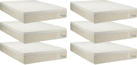 Best Mattress Cover For Tempurpedic by Casper Vs Tempurpedic Mattress Comparison