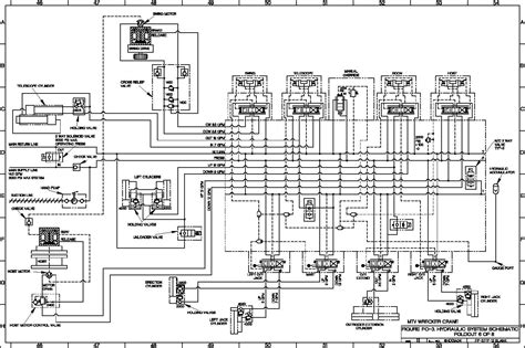 industrial ford 460 wiring diagram industrial free