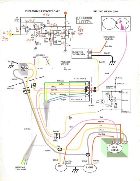 wiring diagram simple 1987 chevy truck wiring diagram