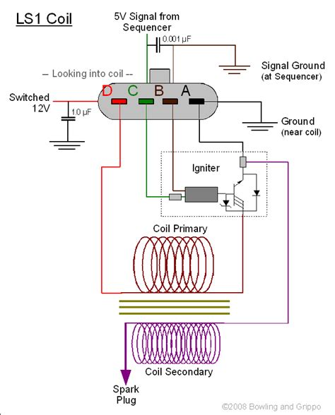 electrical do i a bad ignition coil measurements
