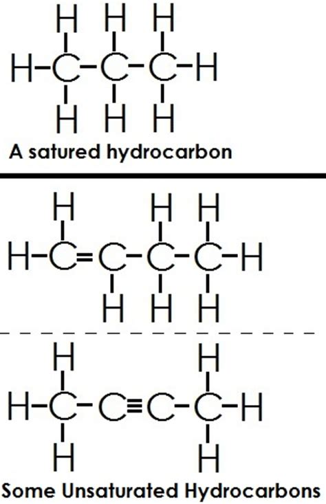what types of hydrocarbons are usually liquid at room temperature what is hydrocarbon definition formula compounds lesson transcript study